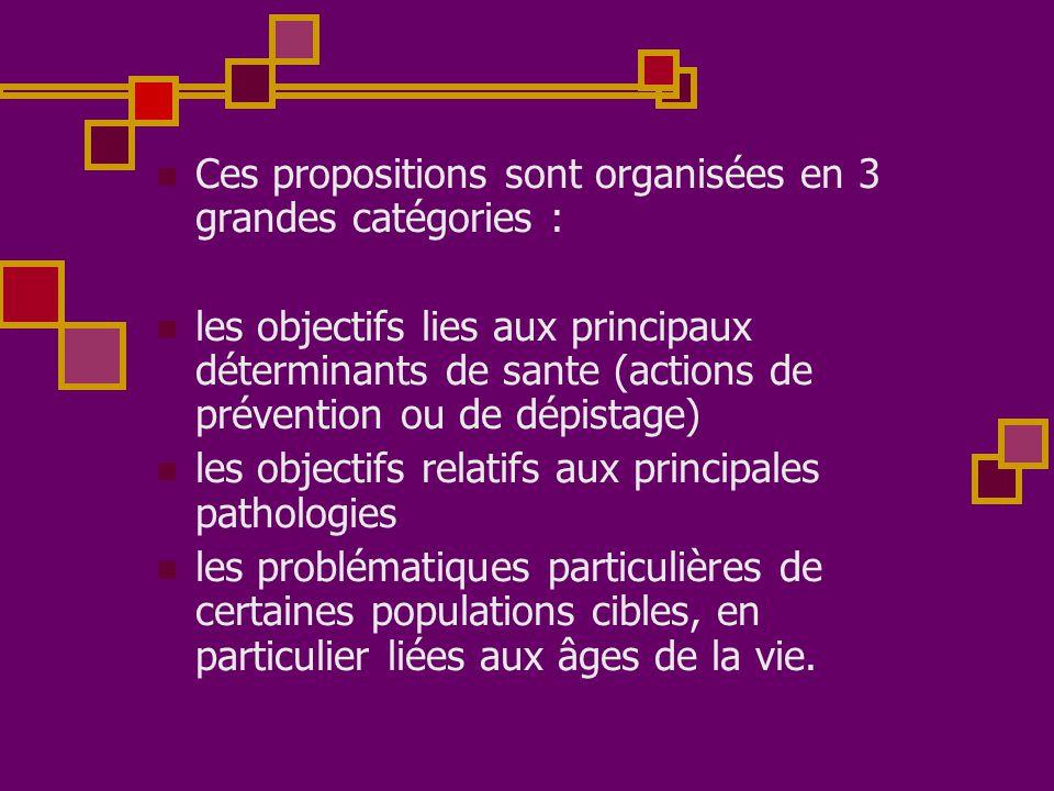 Ces propositions sont organisées en 3 grandes catégories :