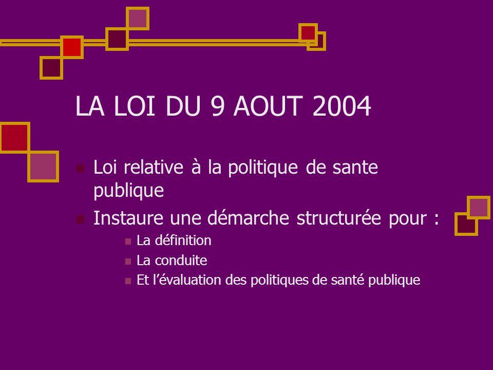 LA LOI DU 9 AOUT 2004 Loi relative à la politique de sante publique