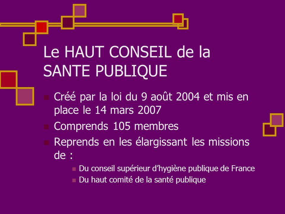 Le HAUT CONSEIL de la SANTE PUBLIQUE