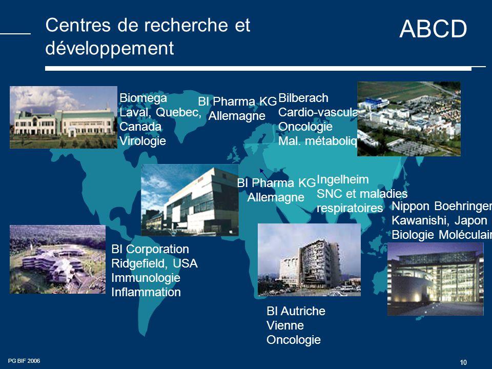 Centres de recherche et développement
