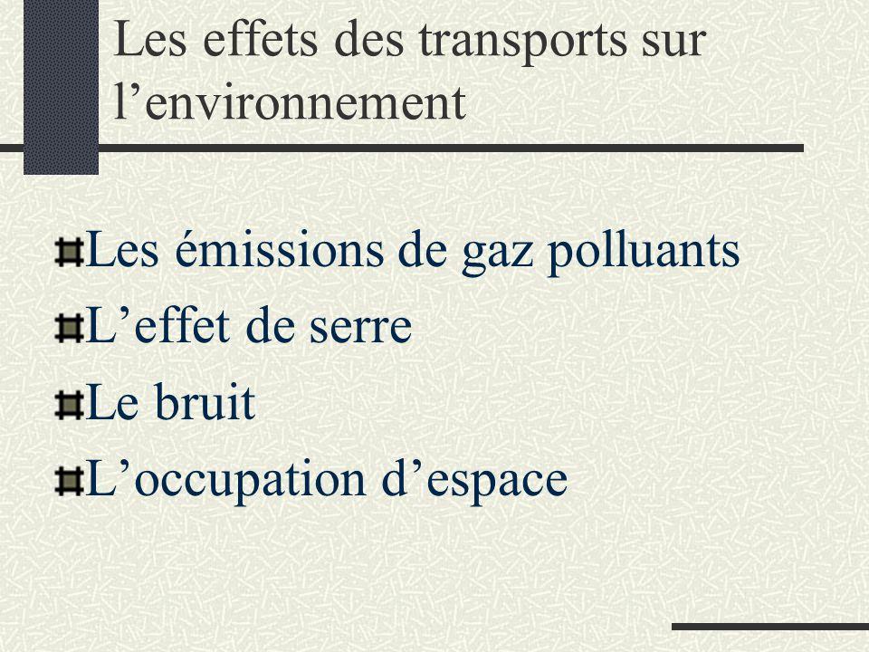 Les effets des transports sur l'environnement