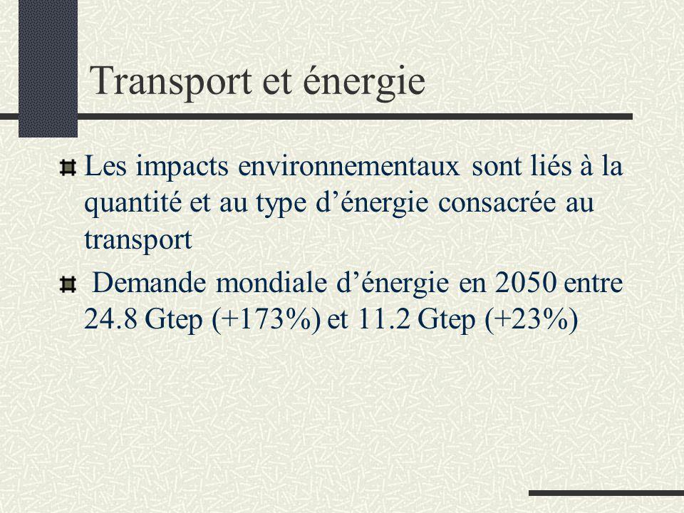 Transport et énergie Les impacts environnementaux sont liés à la quantité et au type d'énergie consacrée au transport.