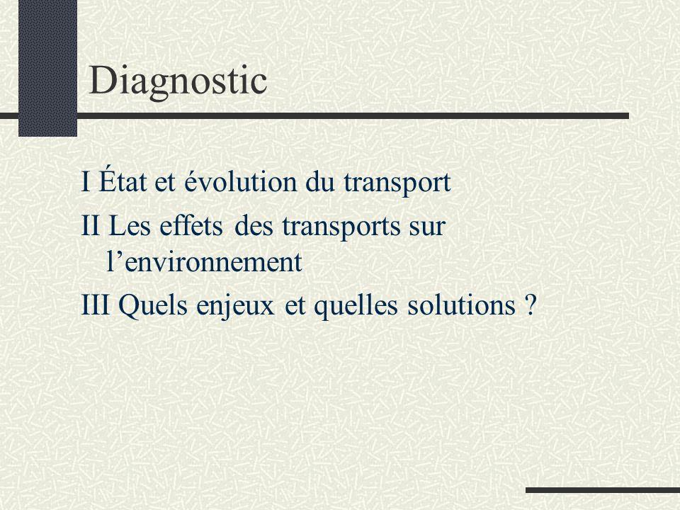 Diagnostic I État et évolution du transport