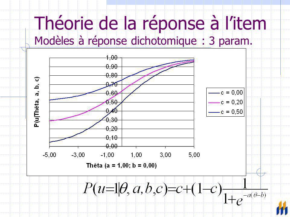Théorie de la réponse à l'item Modèles à réponse dichotomique : 3 param.