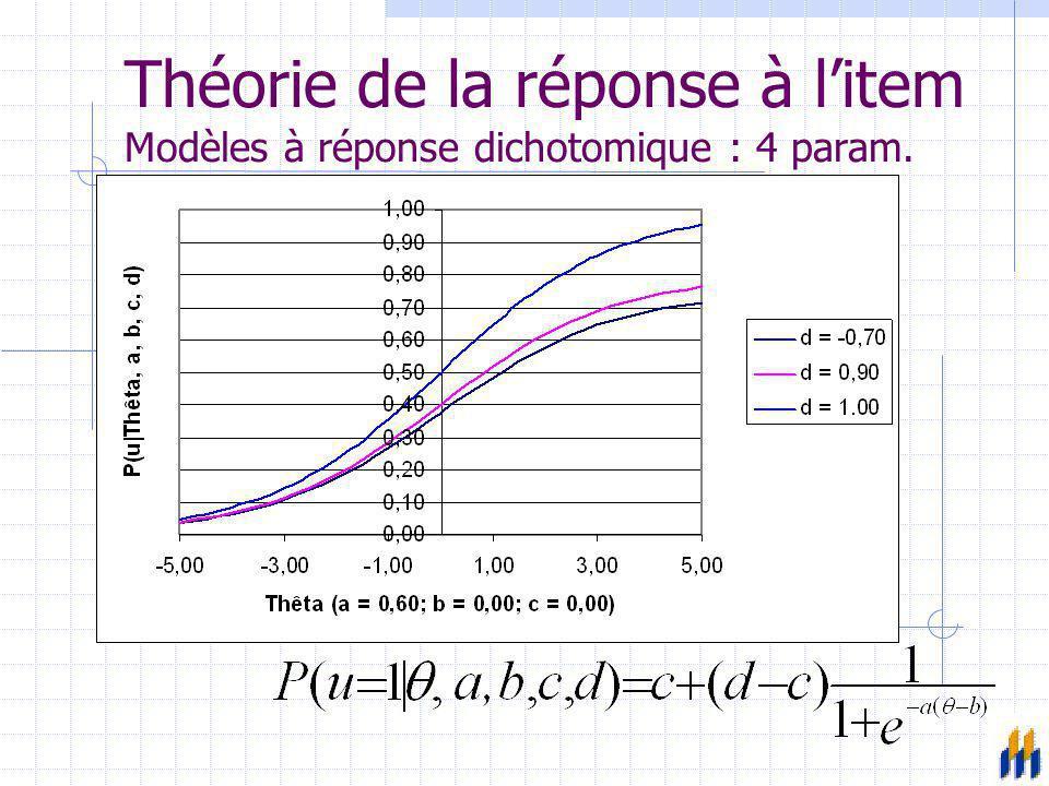 Théorie de la réponse à l'item Modèles à réponse dichotomique : 4 param.