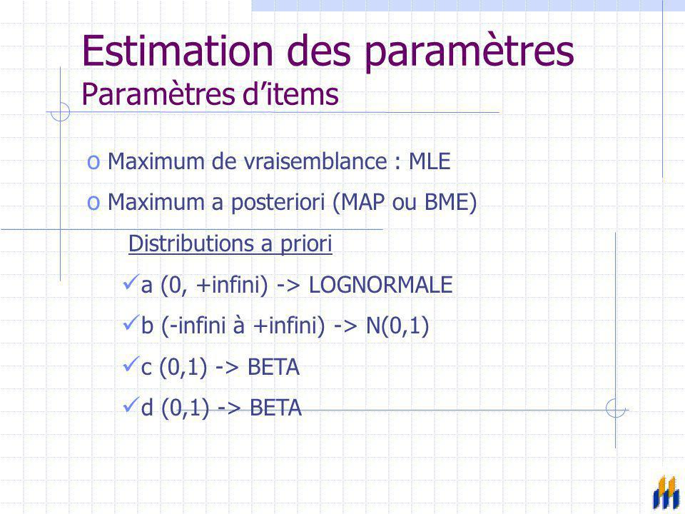 Estimation des paramètres Paramètres d'items