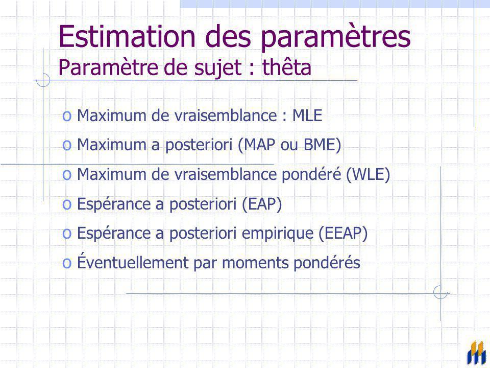 Estimation des paramètres Paramètre de sujet : thêta