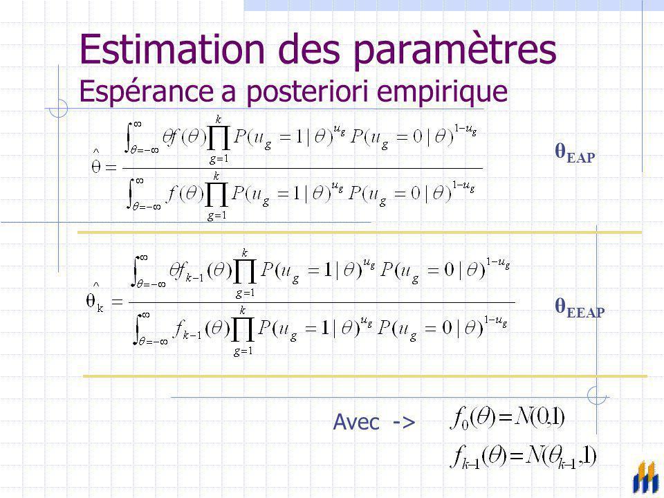 Estimation des paramètres Espérance a posteriori empirique