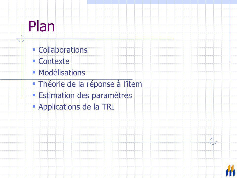 Plan Collaborations Contexte Modélisations