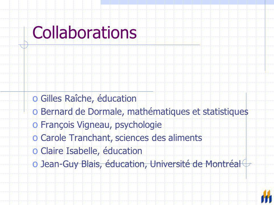 Collaborations Gilles Raîche, éducation