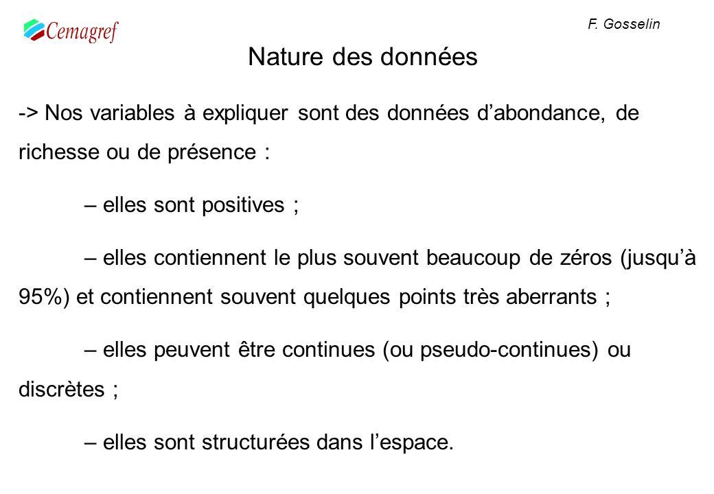 F. Gosselin Nature des données. -> Nos variables à expliquer sont des données d'abondance, de richesse ou de présence :