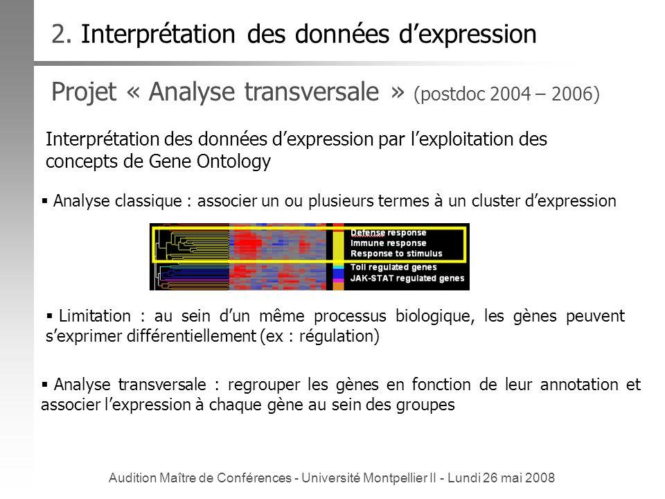 2. Interprétation des données d'expression
