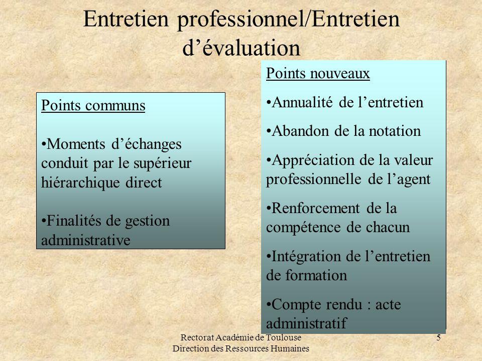 Entretien professionnel/Entretien d'évaluation