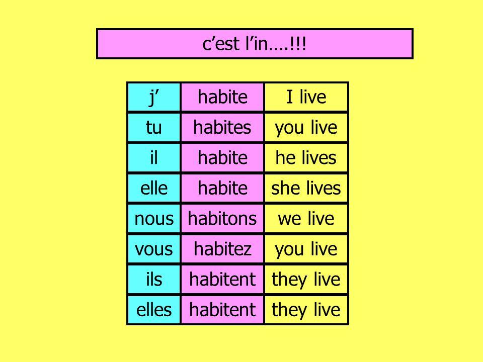 c'est l'in….!!! habiter = to live. j' habite. I live. tu. habites. you live. il. habite. he lives.