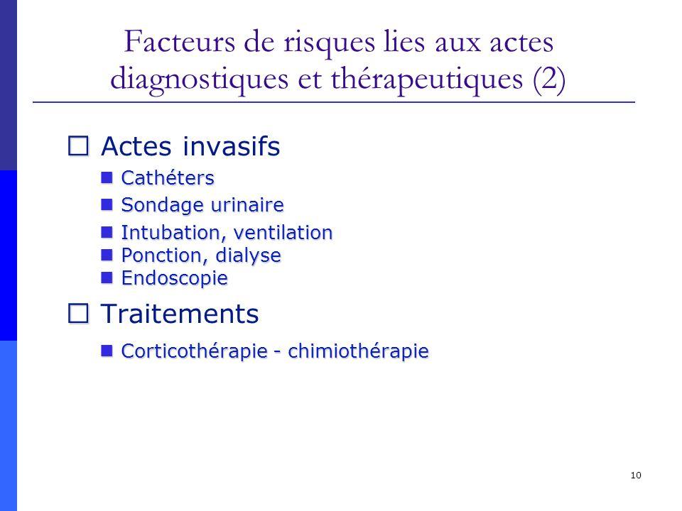 Facteurs de risques lies aux actes diagnostiques et thérapeutiques (2)