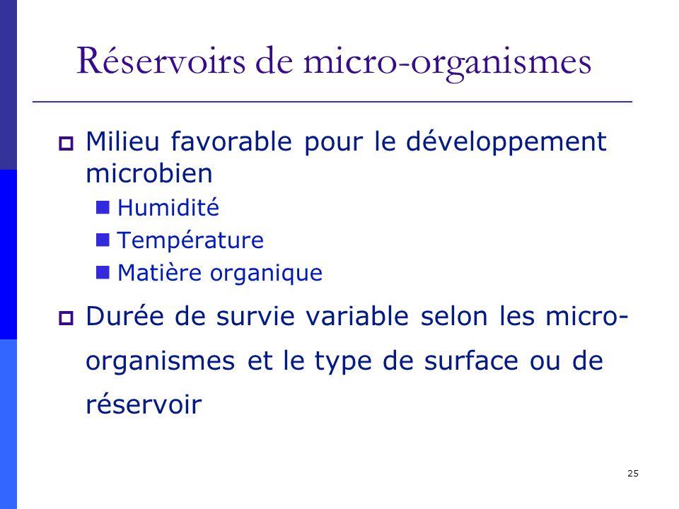 Réservoirs de micro-organismes
