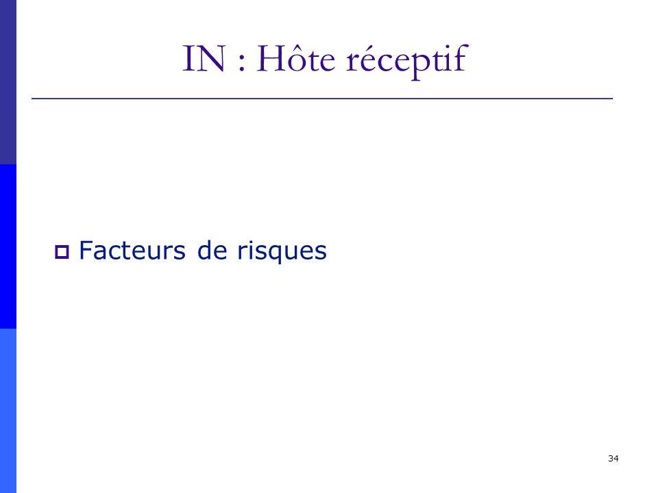 IN : Hôte réceptif Facteurs de risques