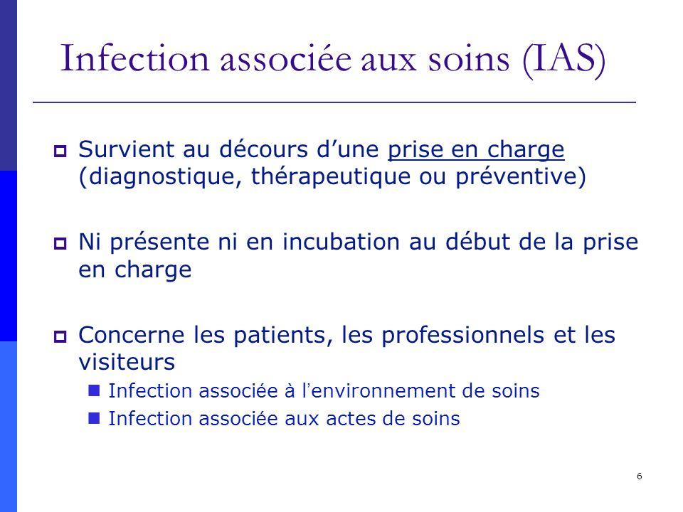 Infection associée aux soins (IAS)