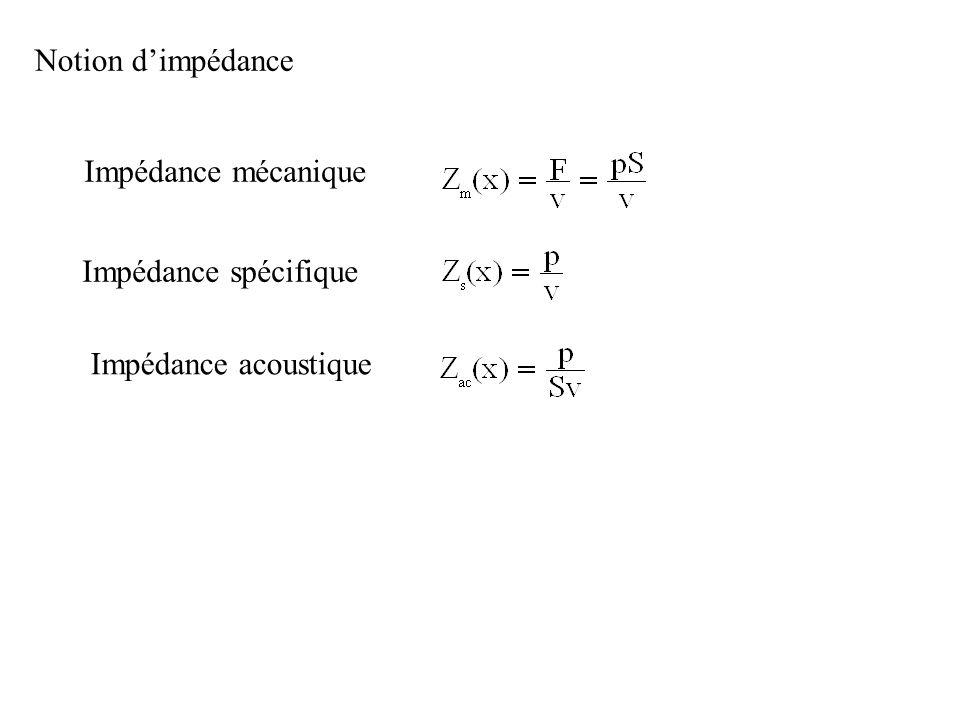 Notion d'impédance Impédance mécanique Impédance spécifique Impédance acoustique