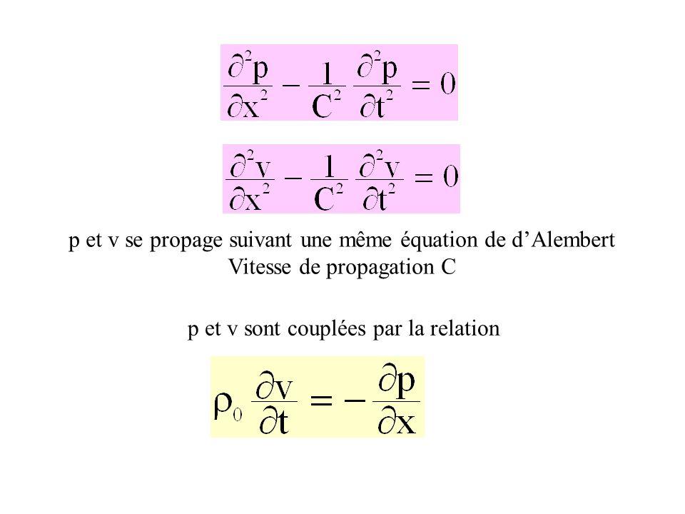p et v se propage suivant une même équation de d'Alembert
