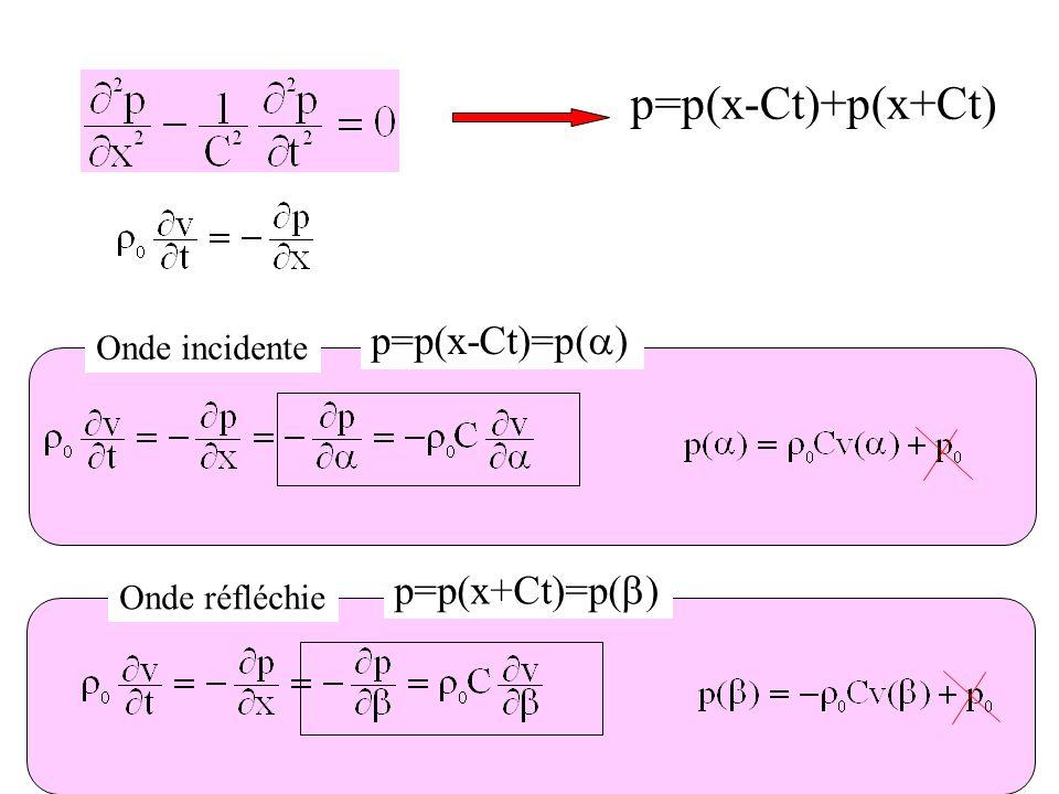 p=p(x-Ct)+p(x+Ct) p=p(x-Ct)=p(a) p=p(x+Ct)=p(b) Onde incidente