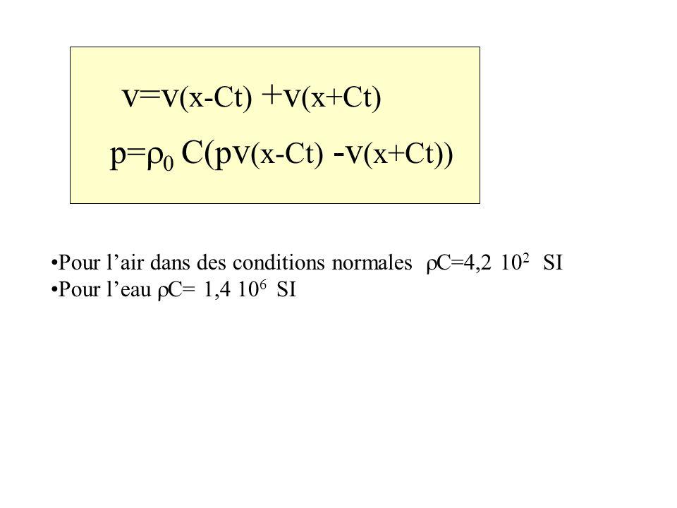 v=v(x-Ct) +v(x+Ct) p=r0 C(pv(x-Ct) -v(x+Ct))