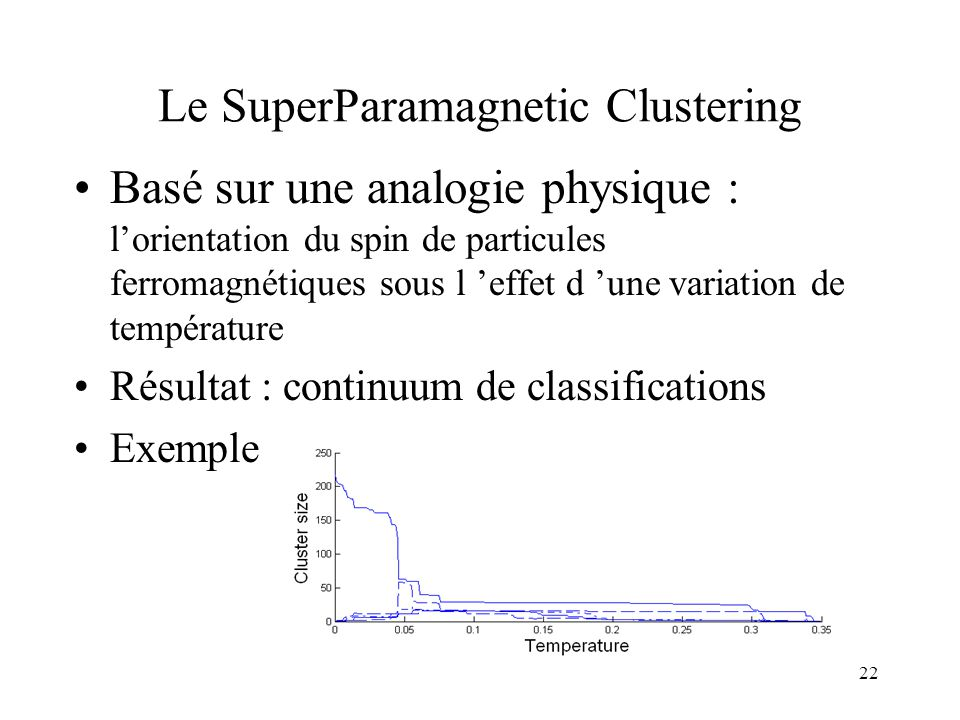 Le SuperParamagnetic Clustering