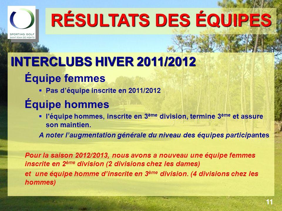 RÉSULTATS DES ÉQUIPES INTERCLUBS HIVER 2011/2012 Équipe femmes