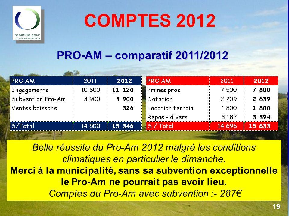 COMPTES 2012 PRO-AM – comparatif 2011/2012