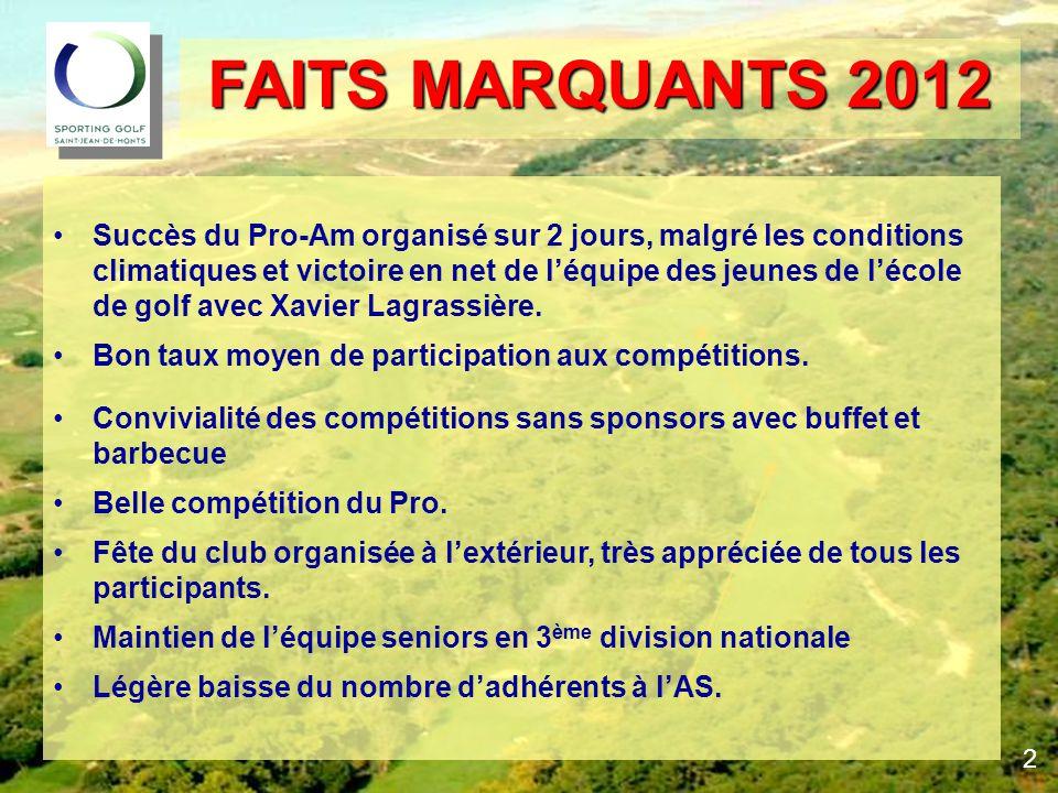 FAITS MARQUANTS 2012