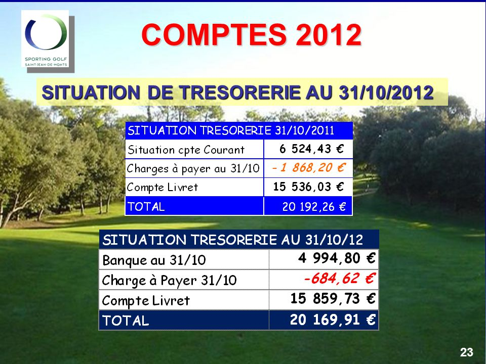 COMPTES 2012 SITUATION DE TRESORERIE AU 31/10/2012 23
