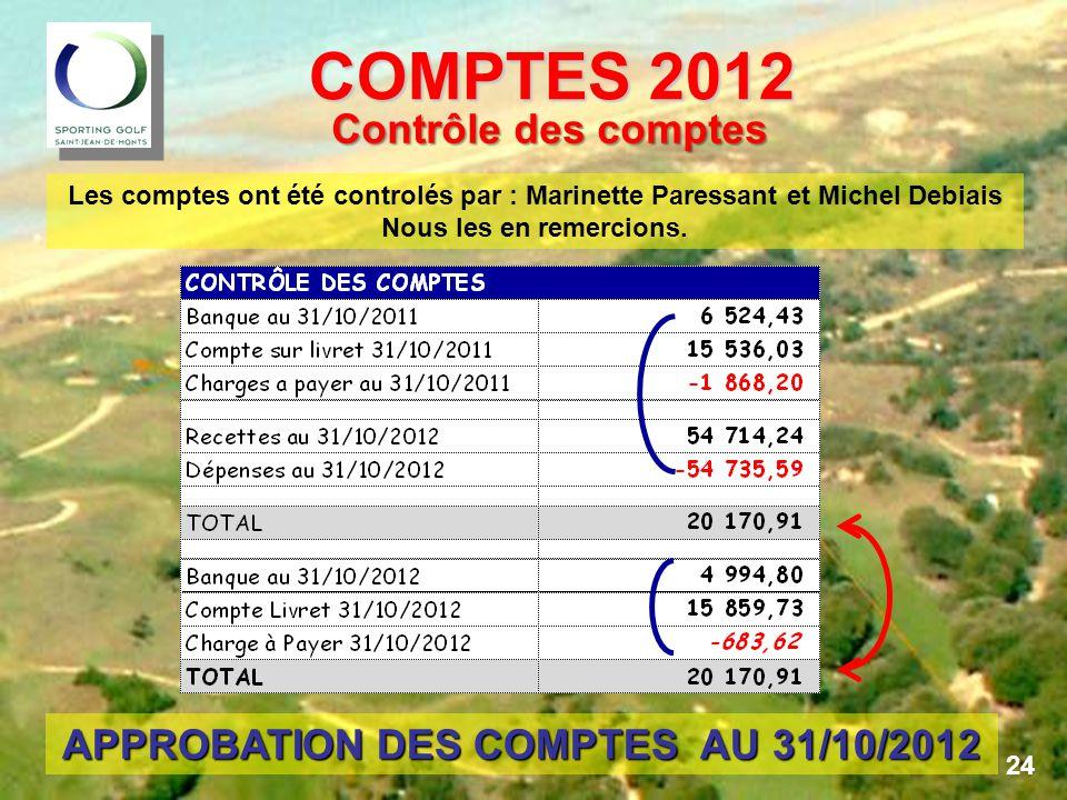 APPROBATION DES COMPTES AU 31/10/2012