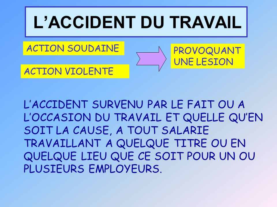 L'ACCIDENT DU TRAVAIL ACTION SOUDAINE. ACTION VIOLENTE. PROVOQUANT UNE LESION.