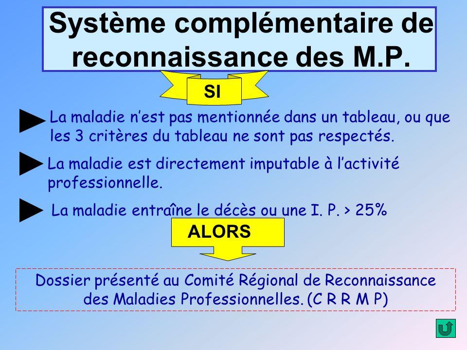 Système complémentaire de reconnaissance des M.P.