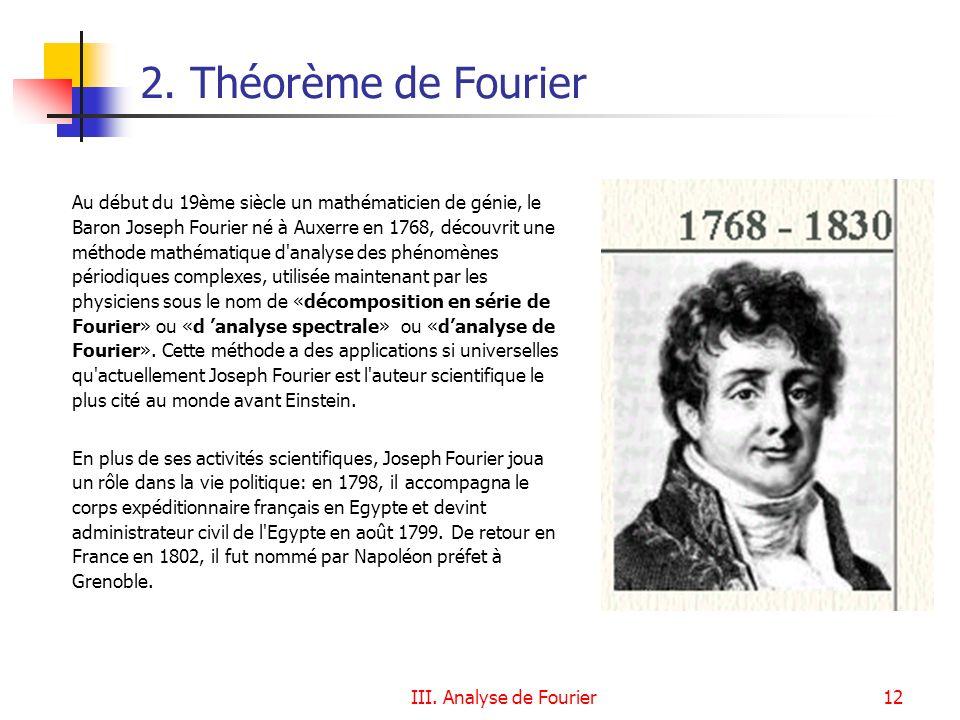 2. Théorème de Fourier