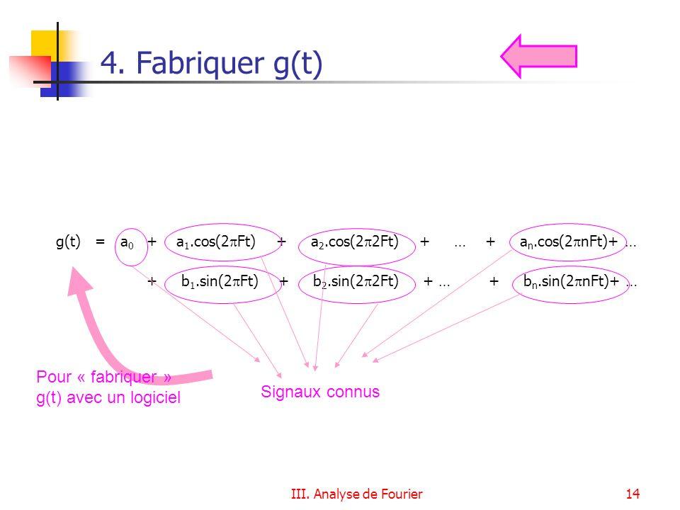 4. Fabriquer g(t) Pour « fabriquer » g(t) avec un logiciel