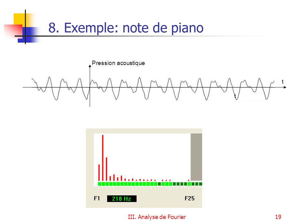8. Exemple: note de piano Pression acoustique t t