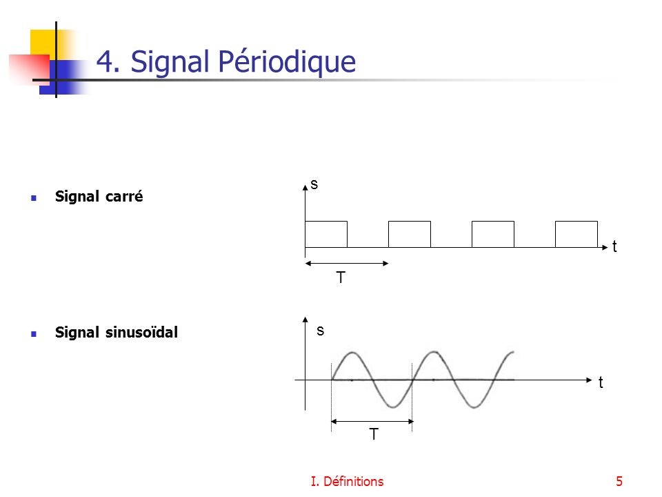 4. Signal Périodique s t T s t T Signal carré Signal sinusoïdal