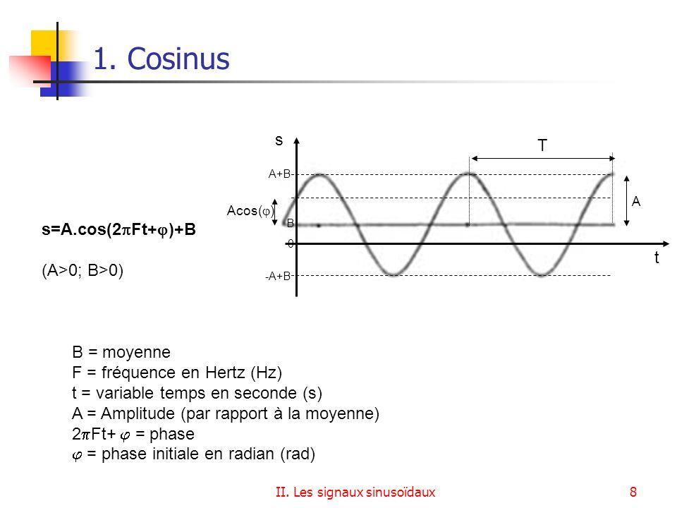II. Les signaux sinusoïdaux