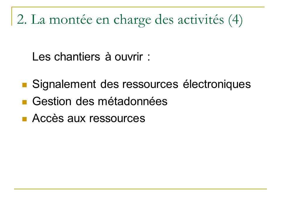 2. La montée en charge des activités (4)