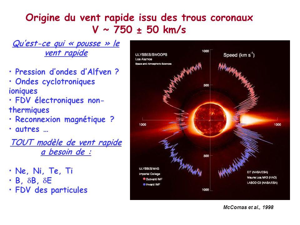 Origine du vent rapide issu des trous coronaux V ~ 750 ± 50 km/s