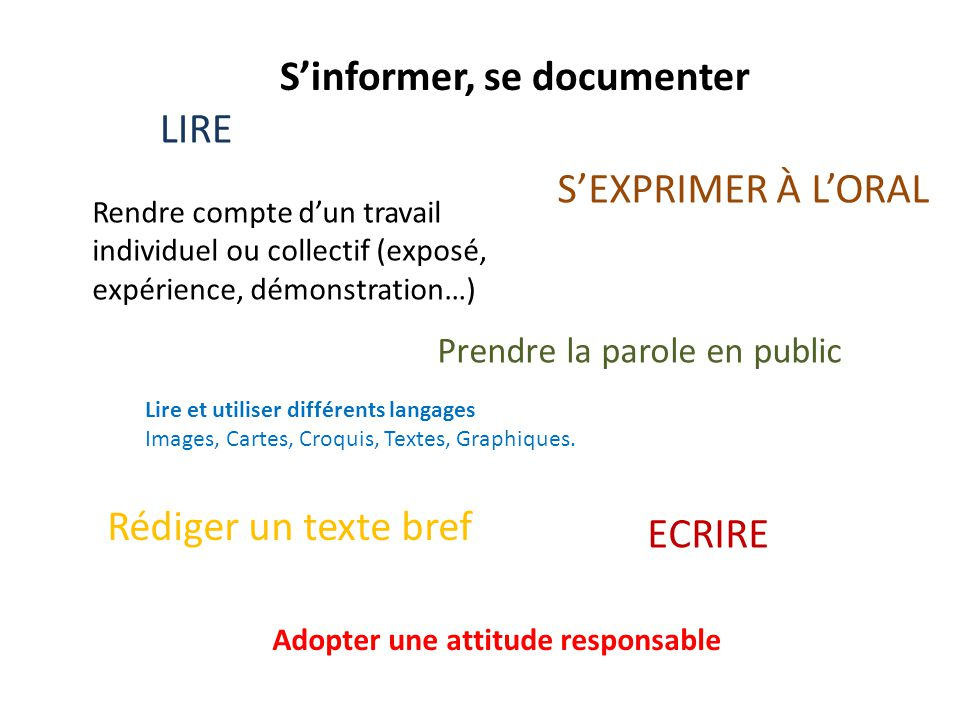 S'informer, se documenter LIRE S'EXPRIMER À L'ORAL