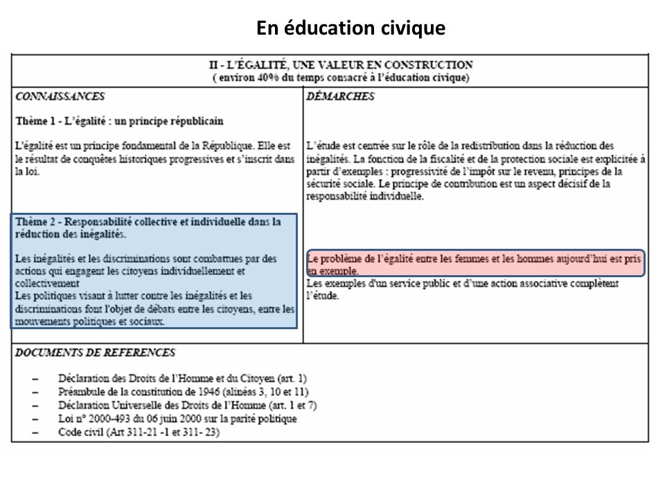 En éducation civique