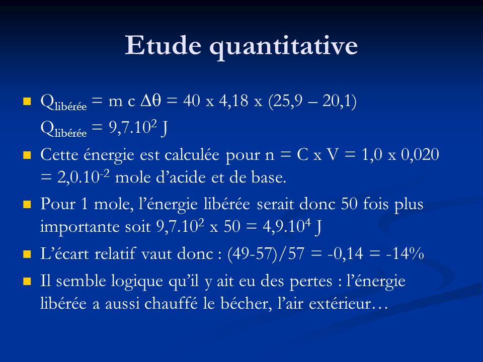 Etude quantitative Qlibérée = m c  = 40 x 4,18 x (25,9 – 20,1)