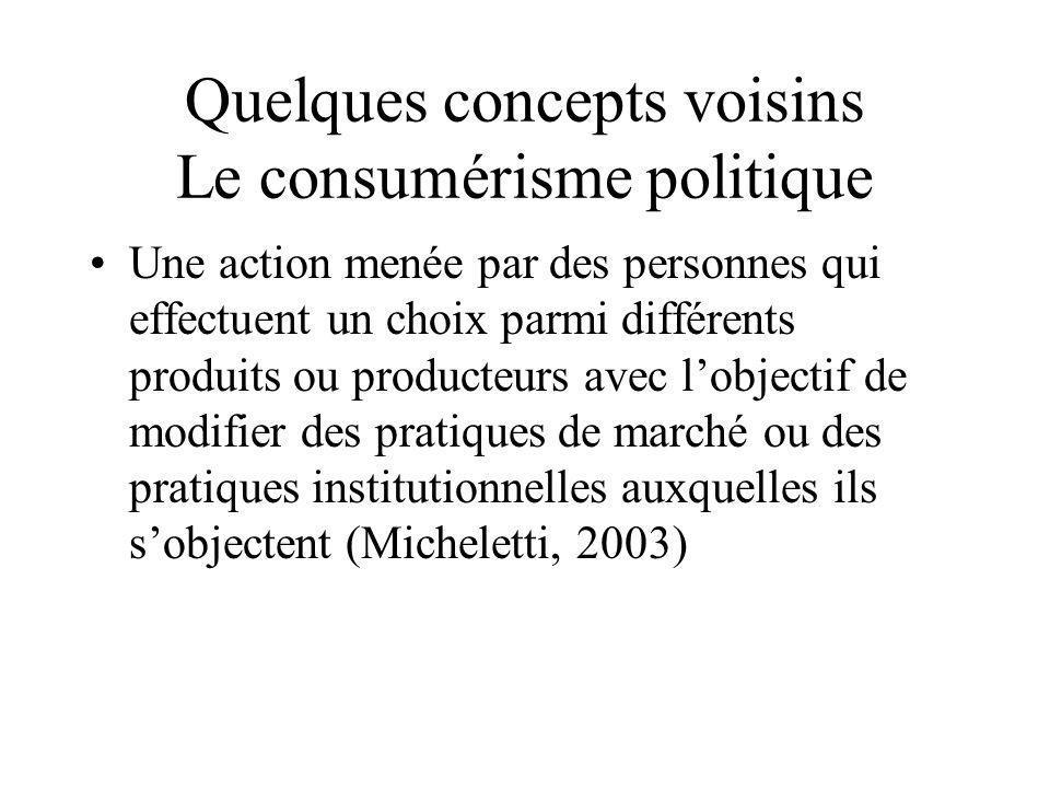 Quelques concepts voisins Le consumérisme politique