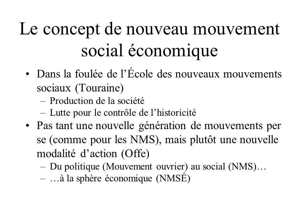 Le concept de nouveau mouvement social économique