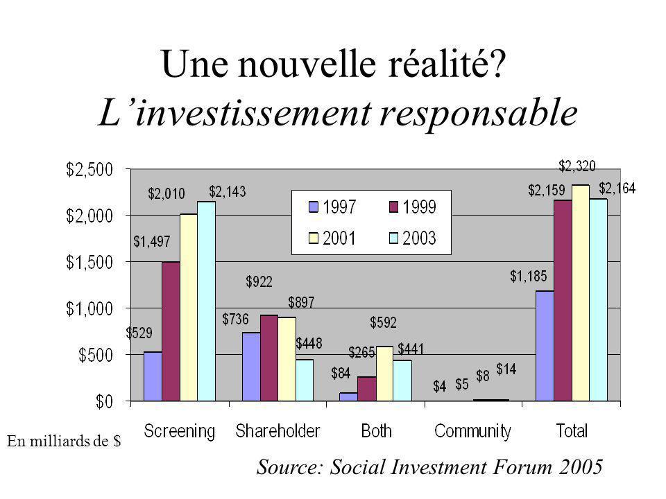 Une nouvelle réalité L'investissement responsable