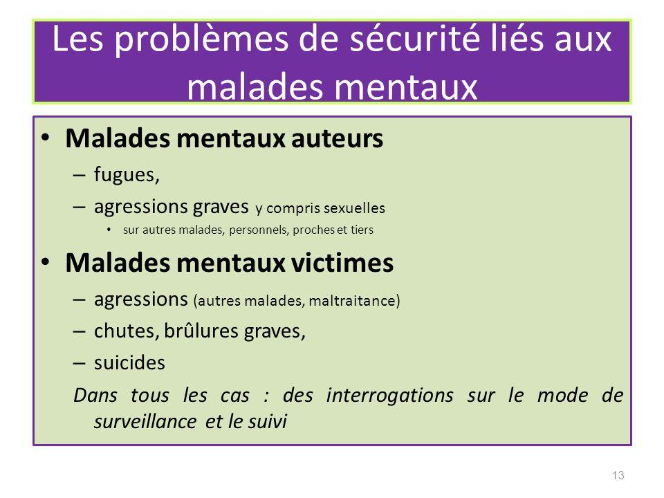Les problèmes de sécurité liés aux malades mentaux