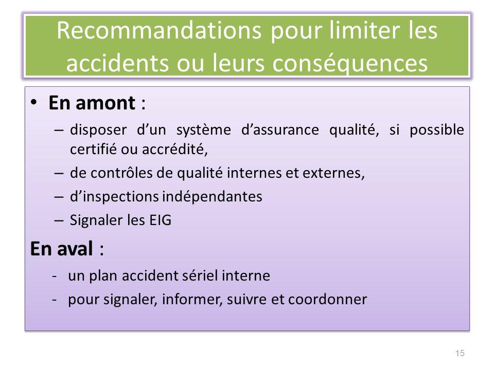 Recommandations pour limiter les accidents ou leurs conséquences