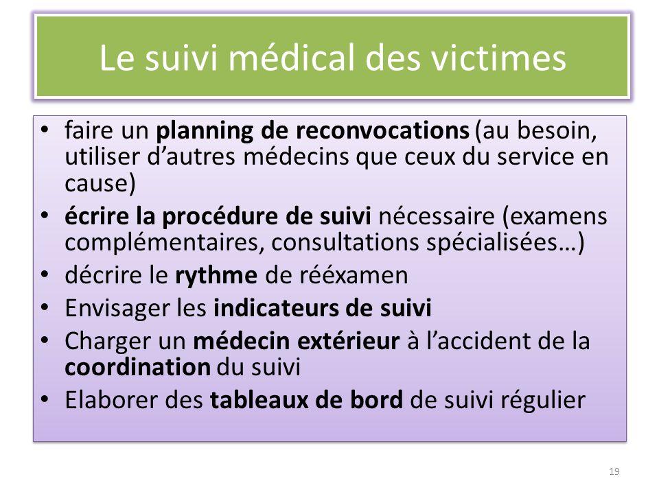 Le suivi médical des victimes